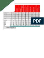Training Matrix......RGS PDF