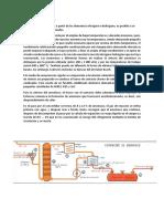 SINTESIS DEL AMONIACO de hidrogeno y nitrogeno.docx