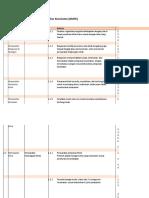 Daftar Elemen Penilaian & Dokumen POKJA 1