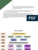 Árbol de problemas con el análisis causa y efecto.docx