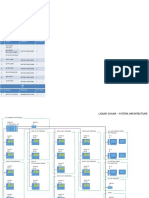 PLC System Architecture