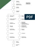 Diagrama para el proceso de ciruelas