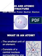 Atoms Definitions