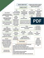 MODELOS CONDUCTUALES MAPA.docx