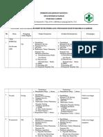 5.1.1 analisis  Kompetensi.doc