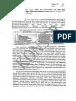 Temuan Pemeriksaan BPK atas Aset Tetap