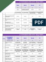 CSR Matrix for Ref (1)