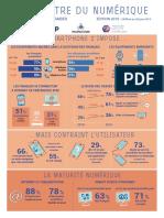 Infographie Barometre Num 2019