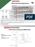 simulasi curve RF3-8 debris filter rev2.pptx