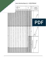 Tabela k6 k3