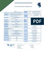 Cálculos Nutricionales y Farmacéutucos 1