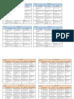 descriptori U 1.docx