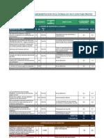 Diagnostico ISO 9001:2008