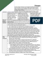 420-065-Guideline-Mumps.pdf