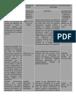 Procesal Publico - API