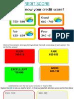 Copy of Credit Score Ranges and Factors.pptx
