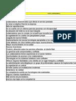 Analisis Dofa Hotel Santamonica 05.11.18