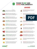 Foods to Eat and Avoid