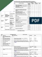 Evaluare riscuri - tehnician prestatii autovehicule.doc