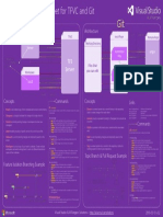 Poster - TFVC and Git