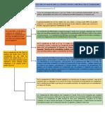 diferencias entre la Constitución Política del Ecuador de 1998 y la Constitución de la República del Ecuador de 2008^