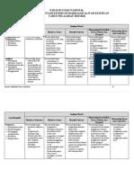 KISI KISI UN GABUNG SMK TP 2019_2020.pdf