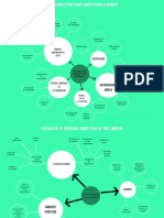 3.1. Mapa Mental Síntesis de Los Capítulos 5 y 6 Del Libro Administación Estratégica