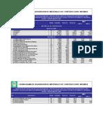 2. Cronograma de Adquisición de Materiales