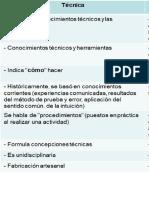 Diferencia Entre Tecnica y Tecnologia.png