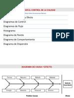 Diagramas de Control de Calidad UNA