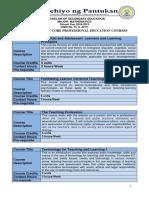 Final Course Description