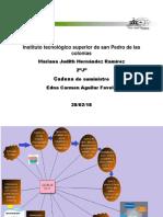 A1_HERNADEZ RAMIREZ.pdf