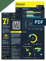 Curriculon infografico