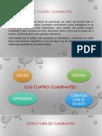 Estilos de Aprendizaje-Los Cuatro Cuadrantes_Karen Laverde.pptx