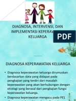 394170673 Diagnosa Intervensi Dan Implementasi Keperawatan Keluarga Ppt