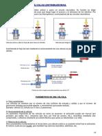 DESCRIPCION DE LAS VALVULAS DISTRIBUIDORAS Y SUS PARAMETROS