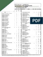 SUMWEBPROV-SEPT2019-CODED-HUC-FINAL.pdf
