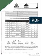 Naya Pakistan Housing Program Quaidabad List 2019-11-27