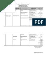 Kisi Kisi Soal Farmakologi Kelas Xii 2019-2020