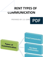 Different Types of Communication