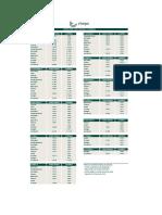 TarifaChepeRegional.pdf