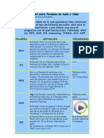 Web Quest formatos audio-video