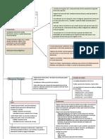 mapaonceptual.pdf