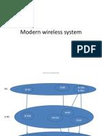 Modern Wireless System