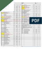 PPMC  7.1.19 DANILO LOADING DAO-ANINI-Y-LAWIGAN.xlsx