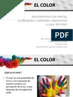 Clase Teoría Del Color Faces