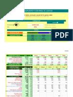 Presupuesto de Ingresos y Gastos Familiar 2016