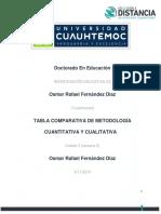 Osmar Rafael Fernandez Diaz- Actividad-3.1-Tabla Comparativa de Metodología Cuantitativa y Cualitativa
