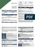 I Parcial de Medicina Interna(1).docx