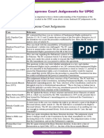 25 Important Supreme Court Judgements Polity